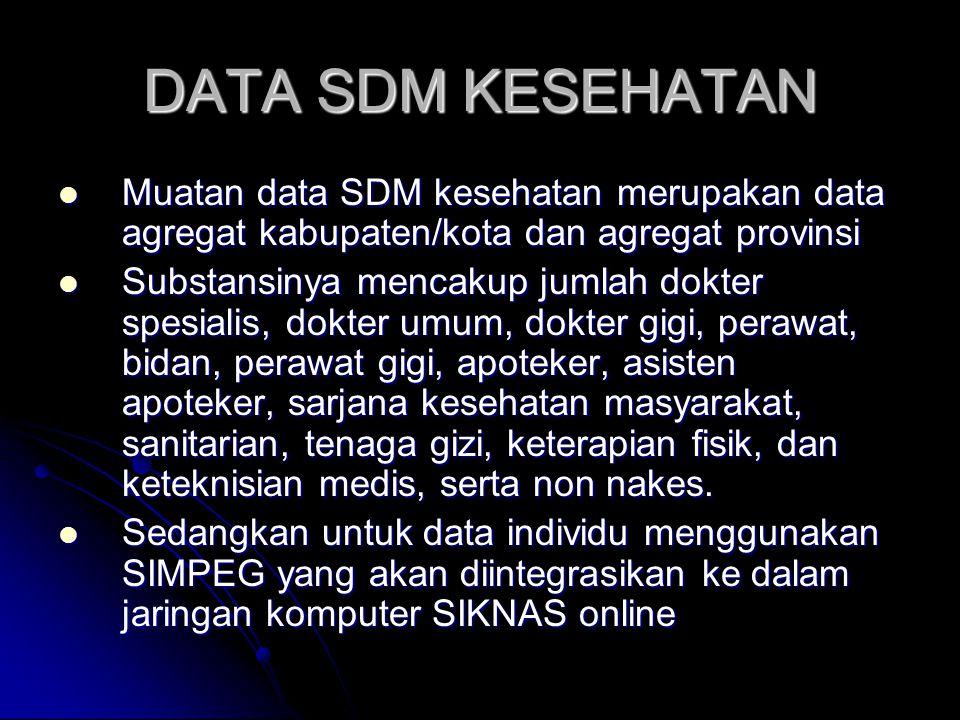 DATA SDM KESEHATAN Muatan data SDM kesehatan merupakan data agregat kabupaten/kota dan agregat provinsi.