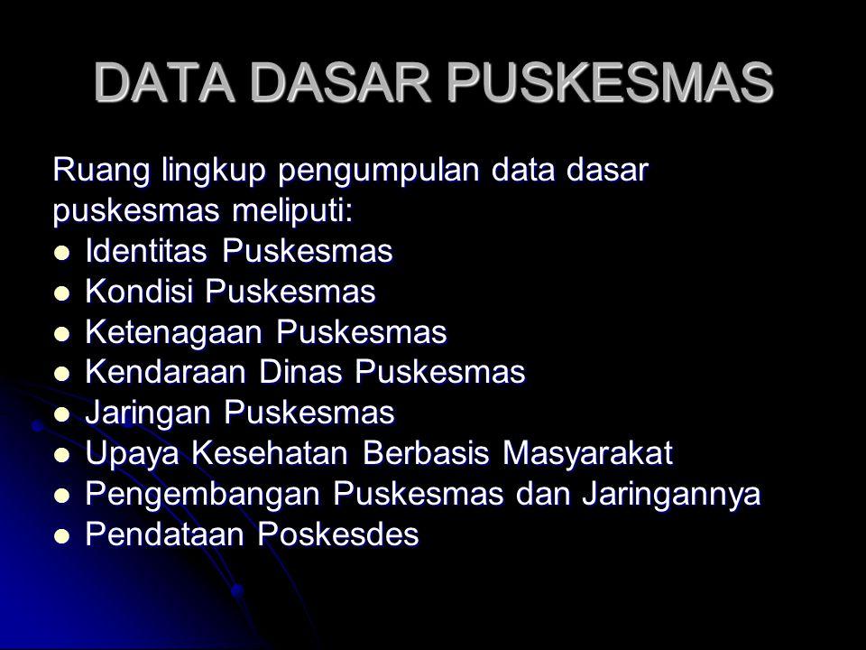 DATA DASAR PUSKESMAS Ruang lingkup pengumpulan data dasar