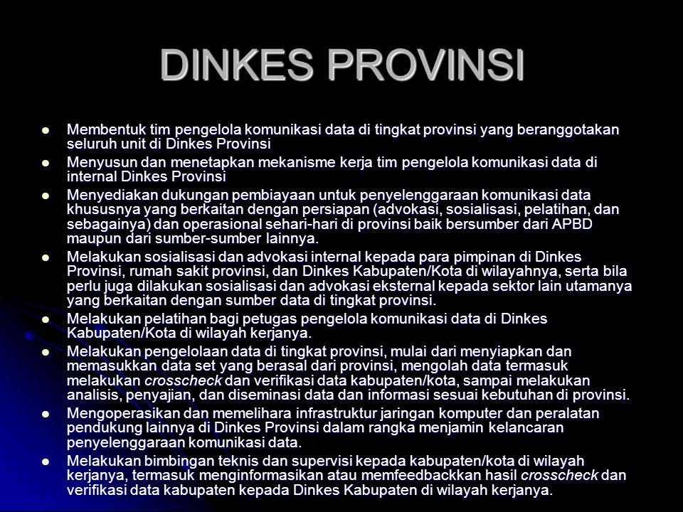 DINKES PROVINSI Membentuk tim pengelola komunikasi data di tingkat provinsi yang beranggotakan seluruh unit di Dinkes Provinsi.