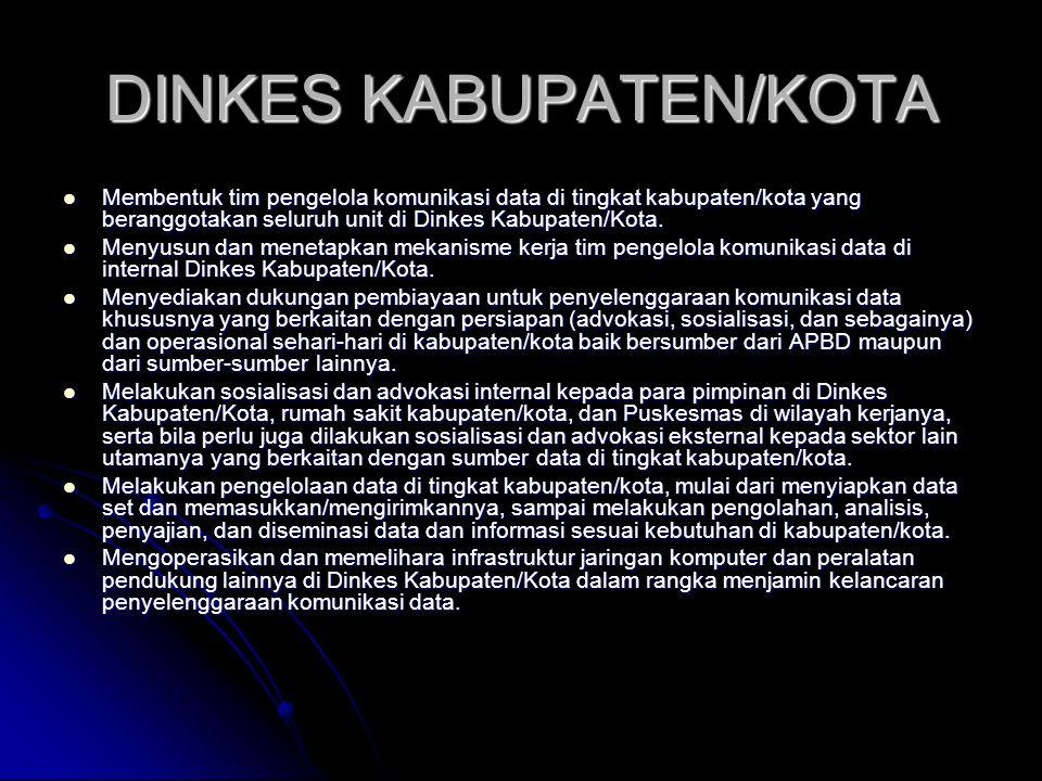 DINKES KABUPATEN/KOTA