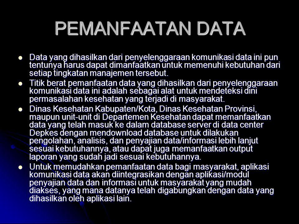 PEMANFAATAN DATA