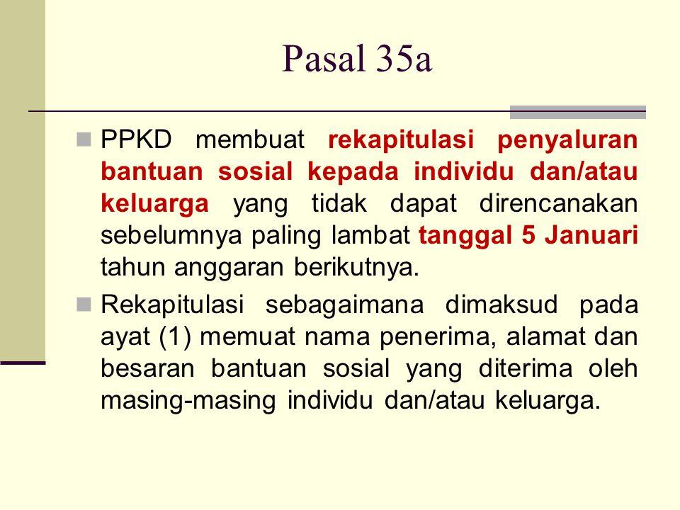 Pasal 35a