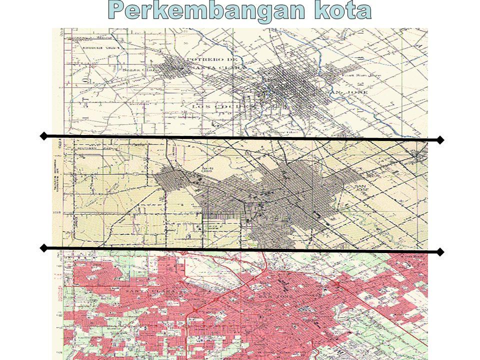 Perkembangan kota