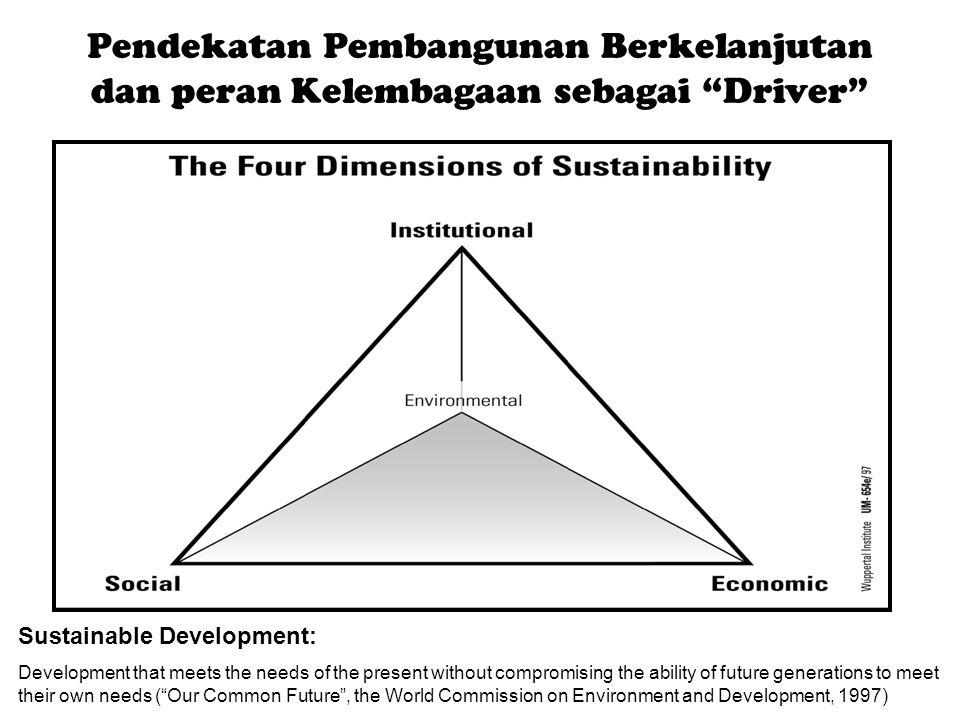 Pendekatan Pembangunan Berkelanjutan dan peran Kelembagaan sebagai Driver