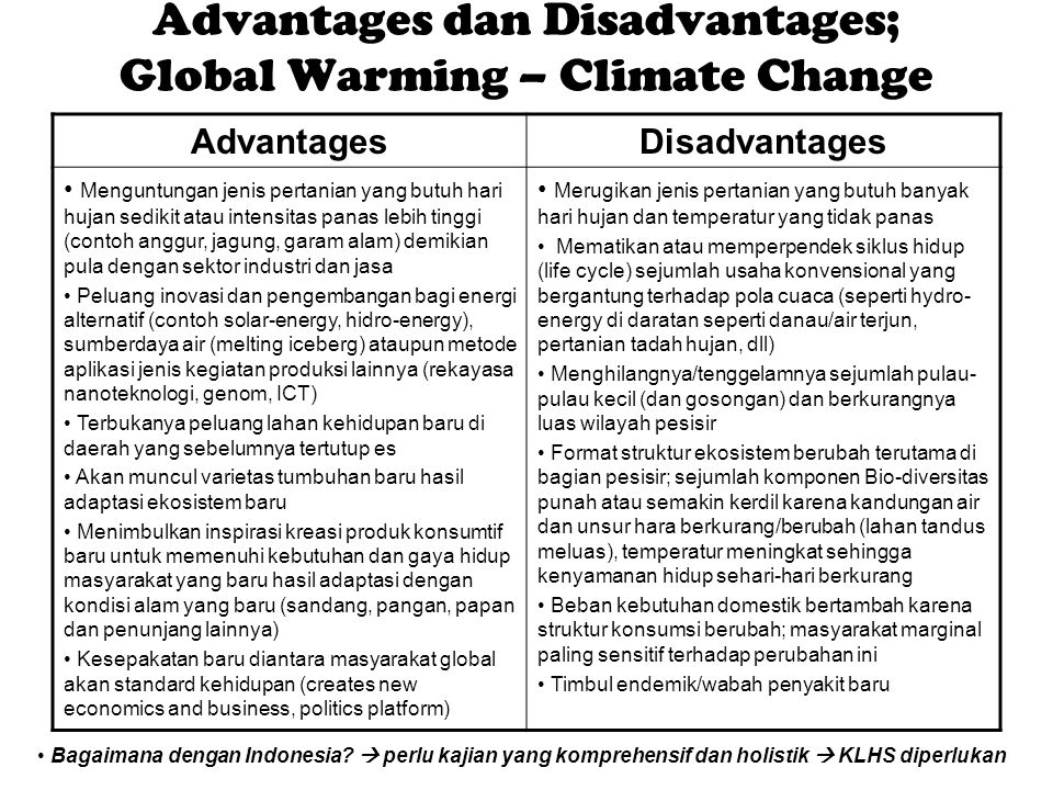 advantages and disadvantages of global warming essay Summary: as the polar ice caps melt, the climate change will produce advantages and disadvantages the artic will be more open to exploring for natural resources, but global warming is dangerous for the earth the artic holds treasure the polar ice turns to water, the ice caps of the artic are melting.