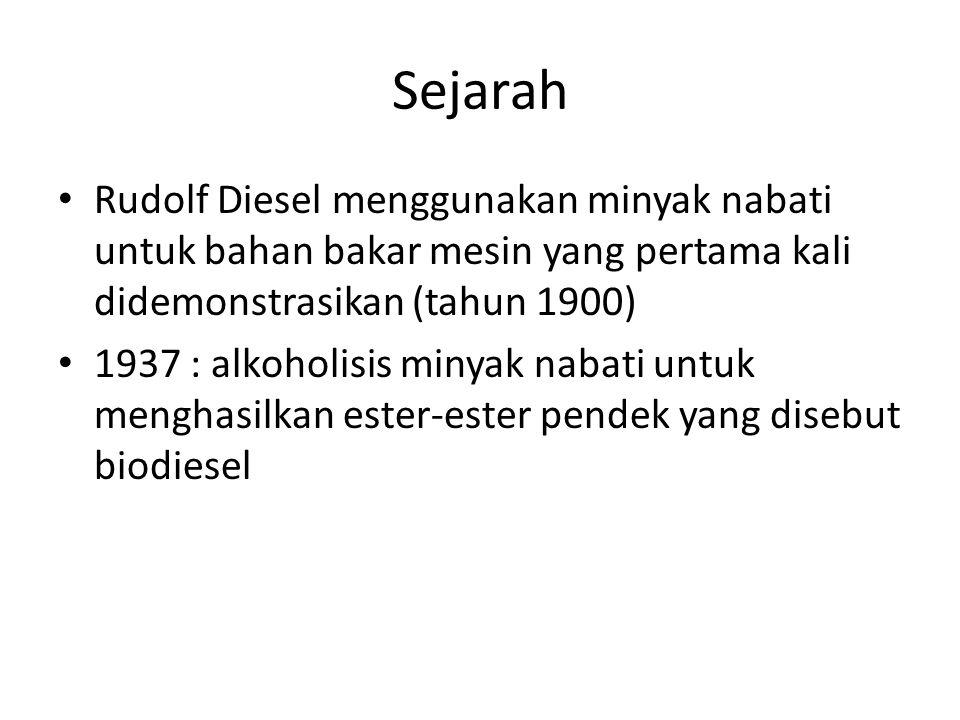 Sejarah Rudolf Diesel menggunakan minyak nabati untuk bahan bakar mesin yang pertama kali didemonstrasikan (tahun 1900)