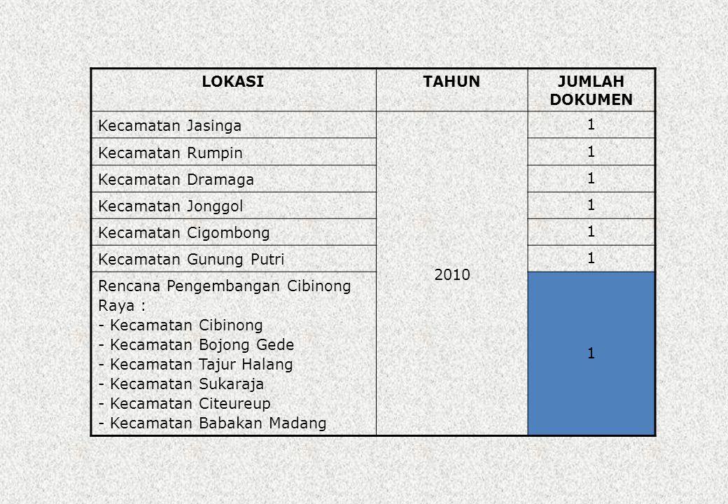 LOKASI TAHUN. JUMLAH DOKUMEN. Kecamatan Jasinga. 2010. 1. Kecamatan Rumpin. Kecamatan Dramaga.
