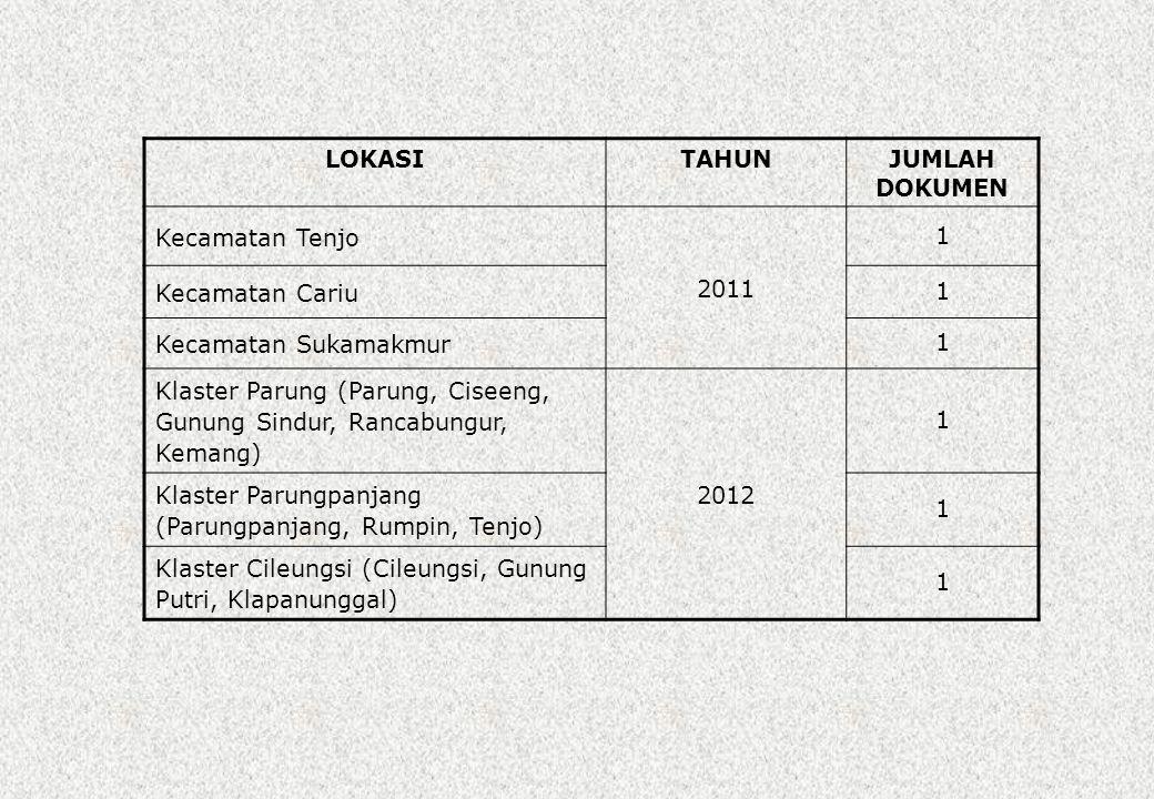 LOKASI TAHUN. JUMLAH DOKUMEN. Kecamatan Tenjo. 2011. 1. Kecamatan Cariu. Kecamatan Sukamakmur.