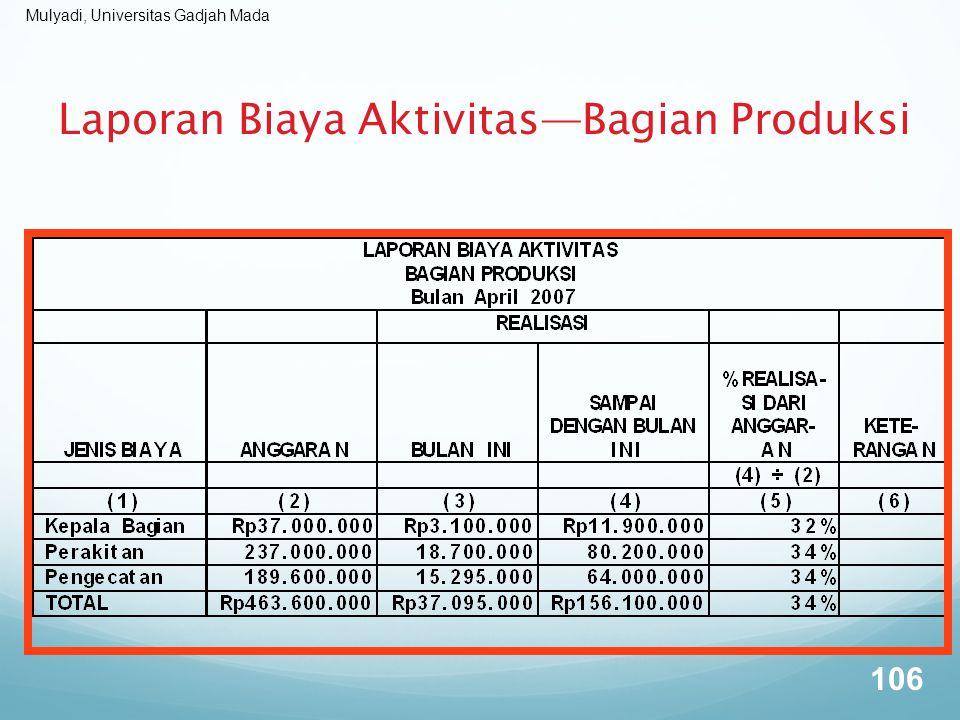 Laporan Biaya Aktivitas—Bagian Produksi