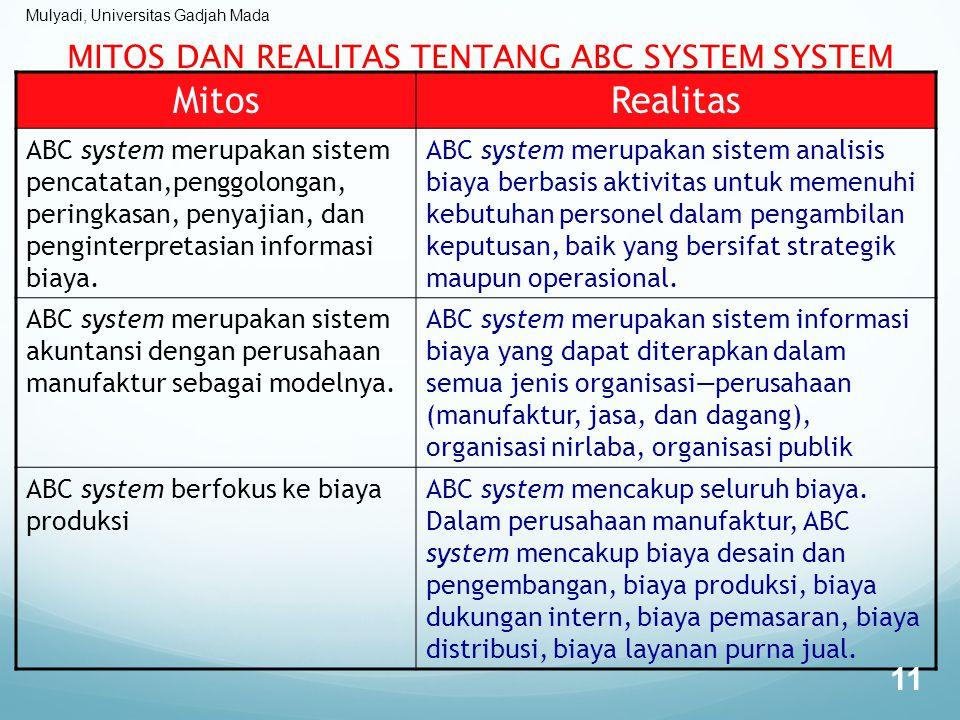 MITOS DAN REALITAS TENTANG ABC SYSTEM SYSTEM