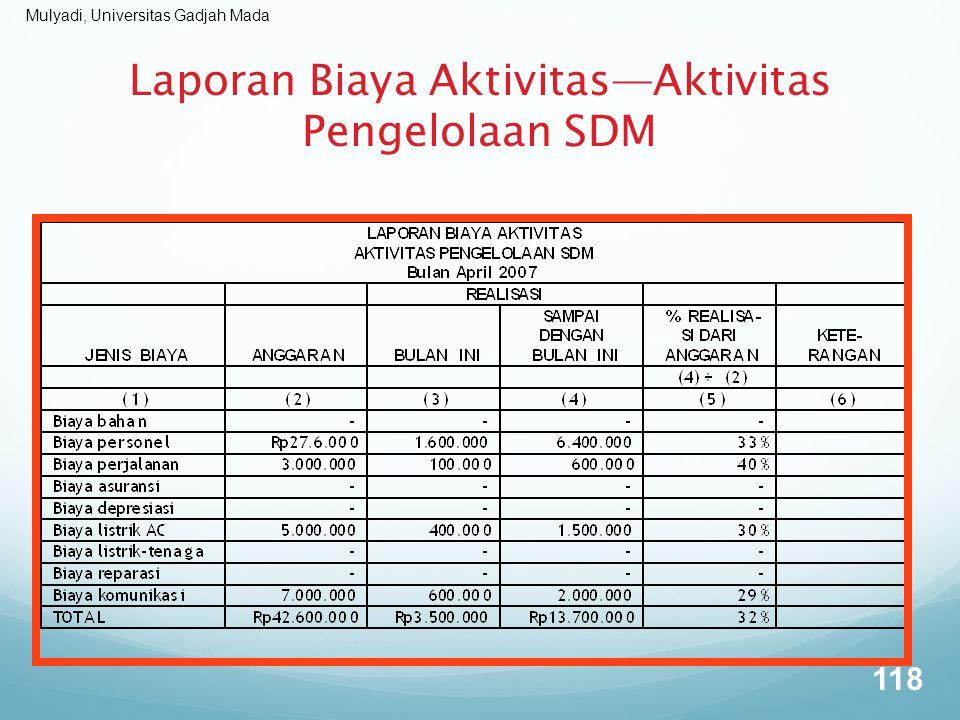 Laporan Biaya Aktivitas—Aktivitas Pengelolaan SDM