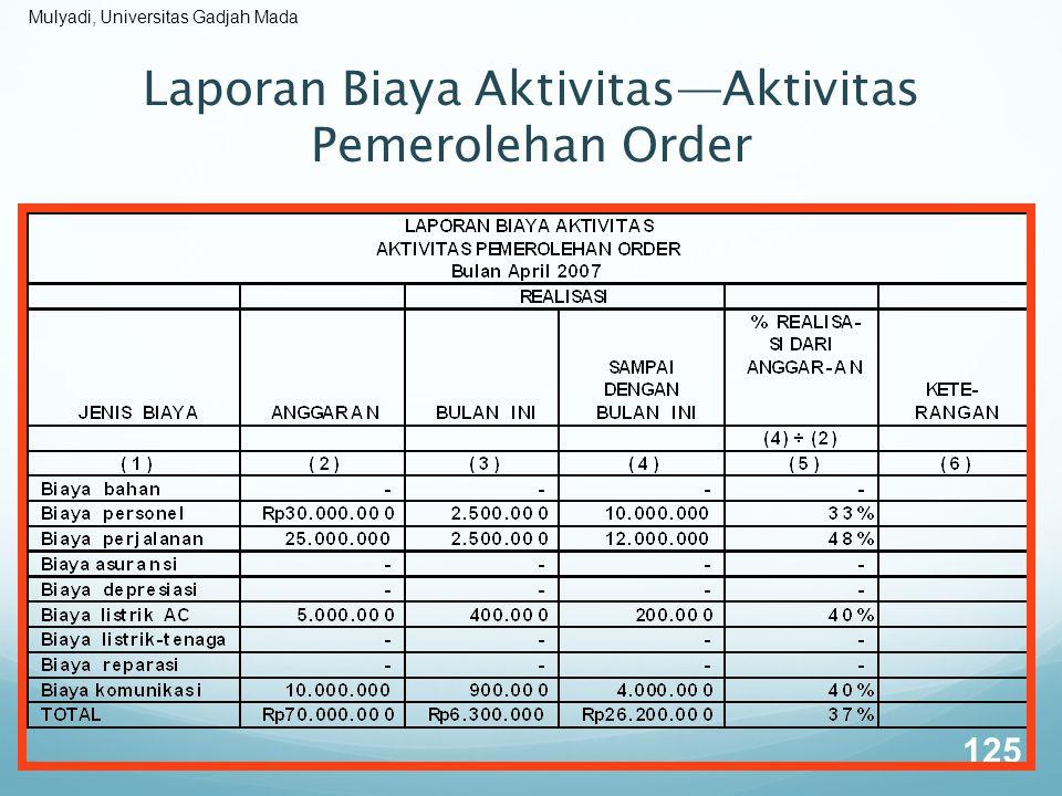 Laporan Biaya Aktivitas—Aktivitas Pemerolehan Order