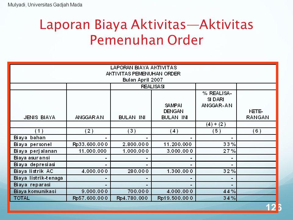 Laporan Biaya Aktivitas—Aktivitas Pemenuhan Order