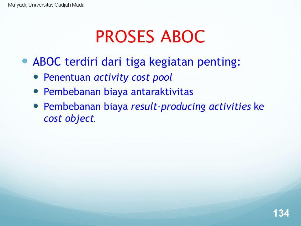 PROSES ABOC ABOC terdiri dari tiga kegiatan penting: