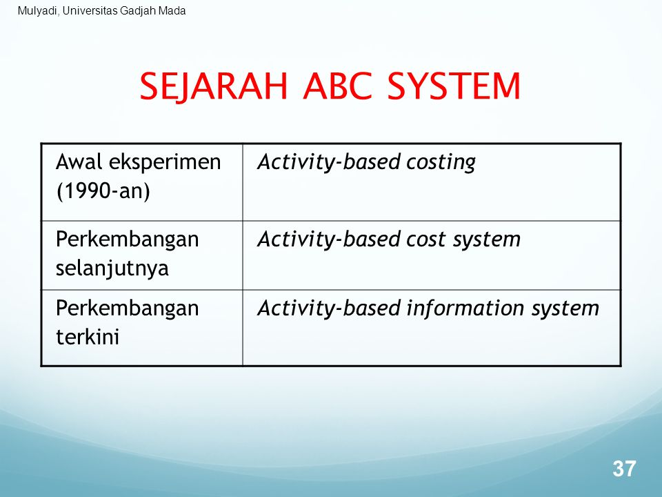 SEJARAH ABC SYSTEM Awal eksperimen (1990-an) Activity-based costing