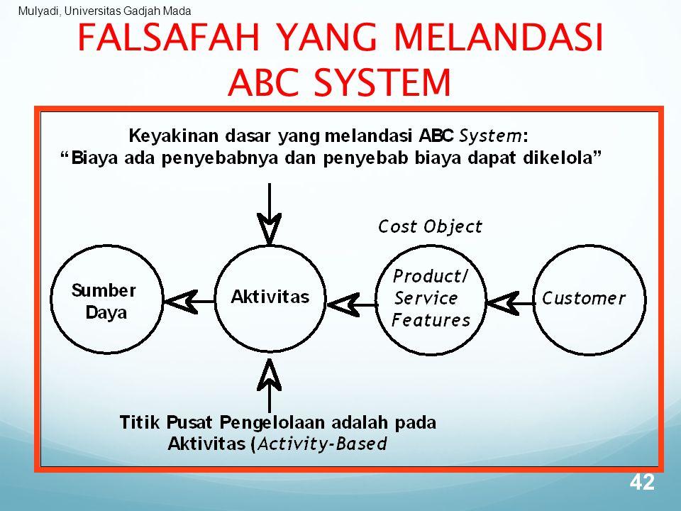 FALSAFAH YANG MELANDASI ABC SYSTEM