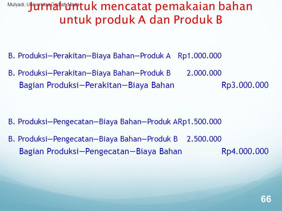 Jurnal untuk mencatat pemakaian bahan untuk produk A dan Produk B