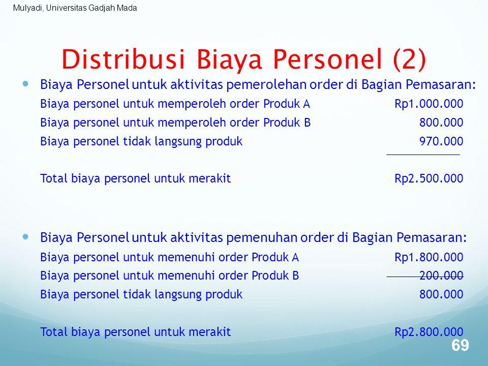 Distribusi Biaya Personel (2)