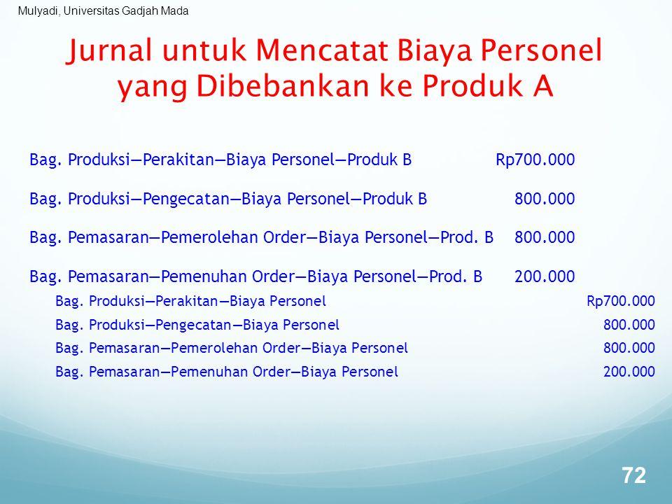 Jurnal untuk Mencatat Biaya Personel yang Dibebankan ke Produk A