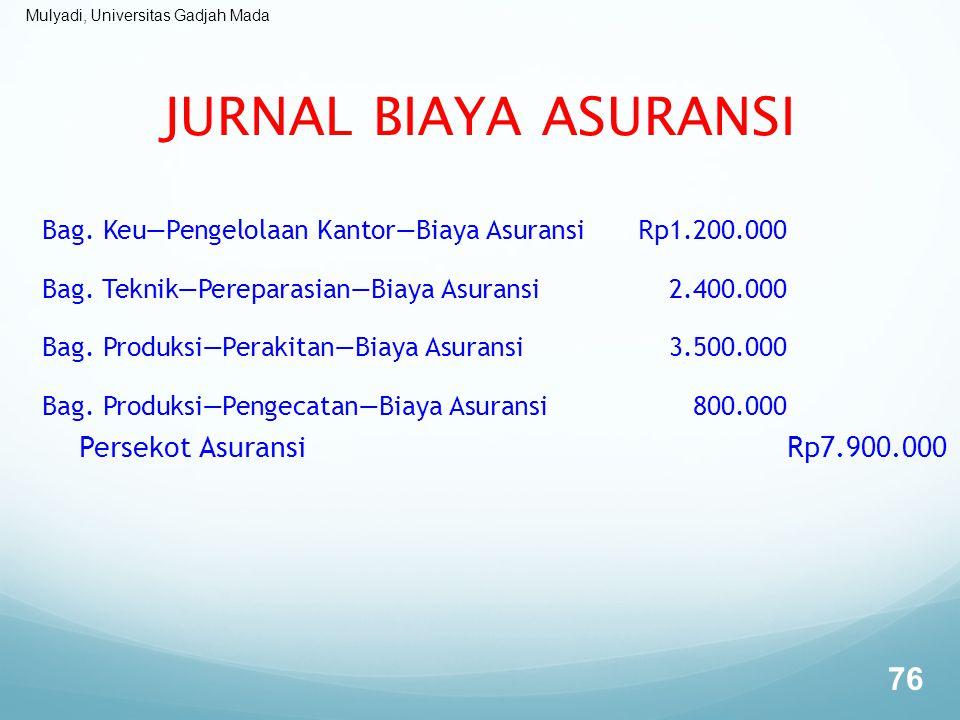 JURNAL BIAYA ASURANSI Persekot Asuransi Rp7.900.000