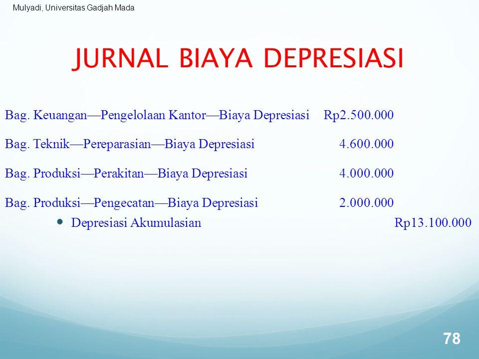 JURNAL BIAYA DEPRESIASI