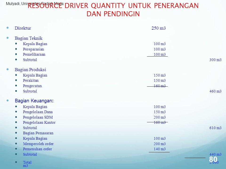 RESOURCE DRIVER QUANTITY UNTUK PENERANGAN DAN PENDINGIN