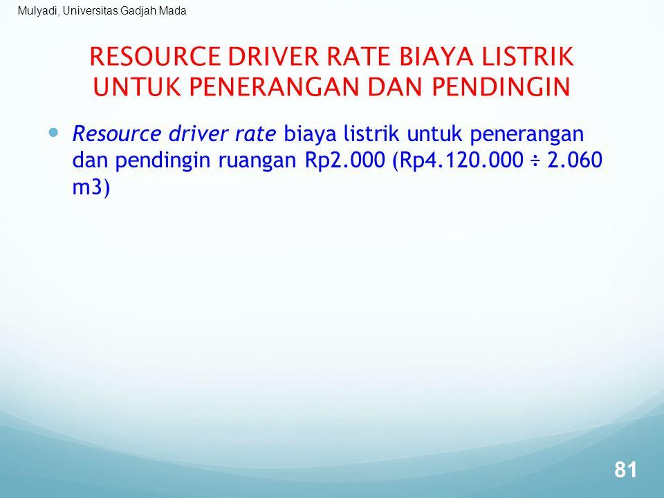 RESOURCE DRIVER RATE BIAYA LISTRIK UNTUK PENERANGAN DAN PENDINGIN
