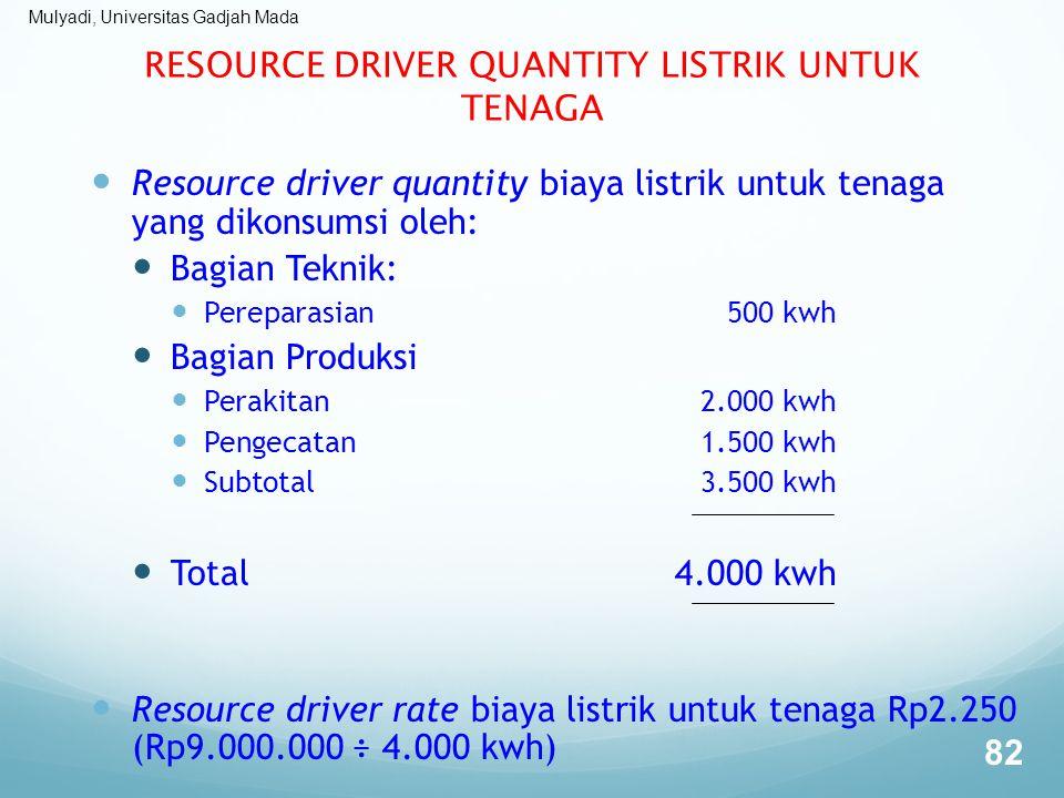 RESOURCE DRIVER QUANTITY LISTRIK UNTUK TENAGA