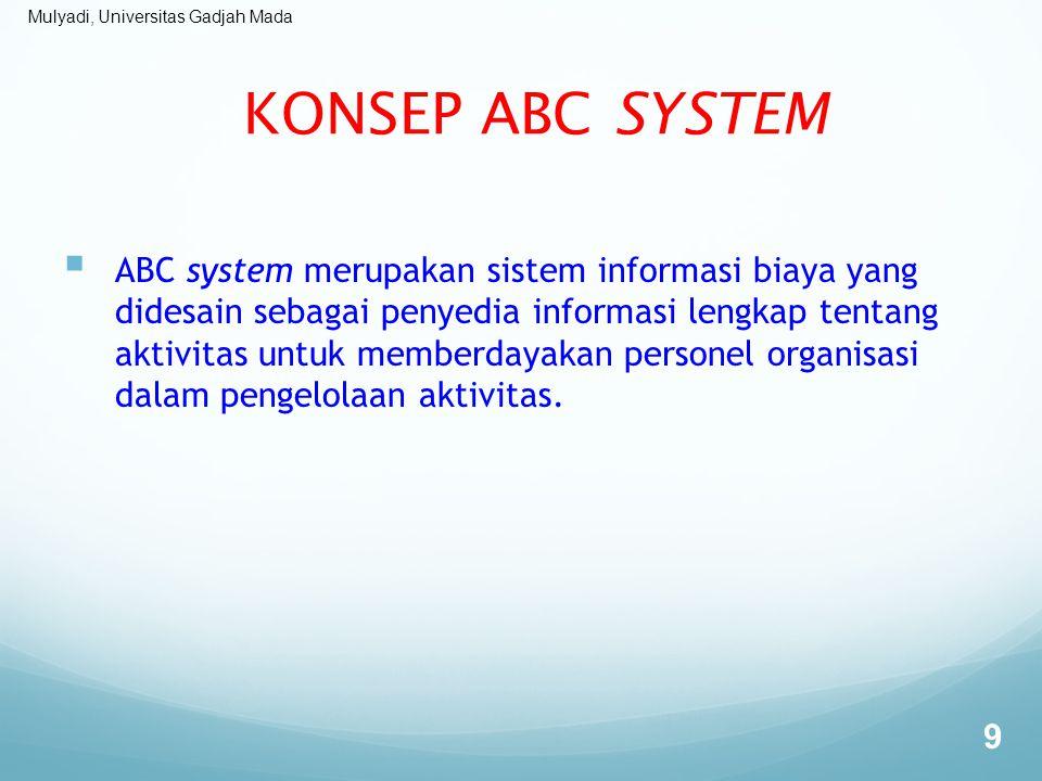 KONSEP ABC SYSTEM