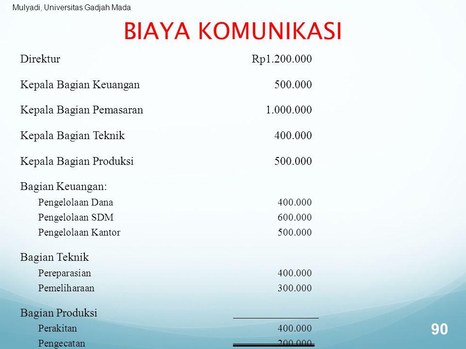 BIAYA KOMUNIKASI Direktur Rp1.200.000 Kepala Bagian Keuangan 500.000