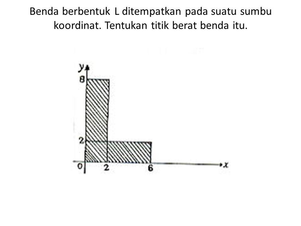 Benda berbentuk L ditempatkan pada suatu sumbu koordinat