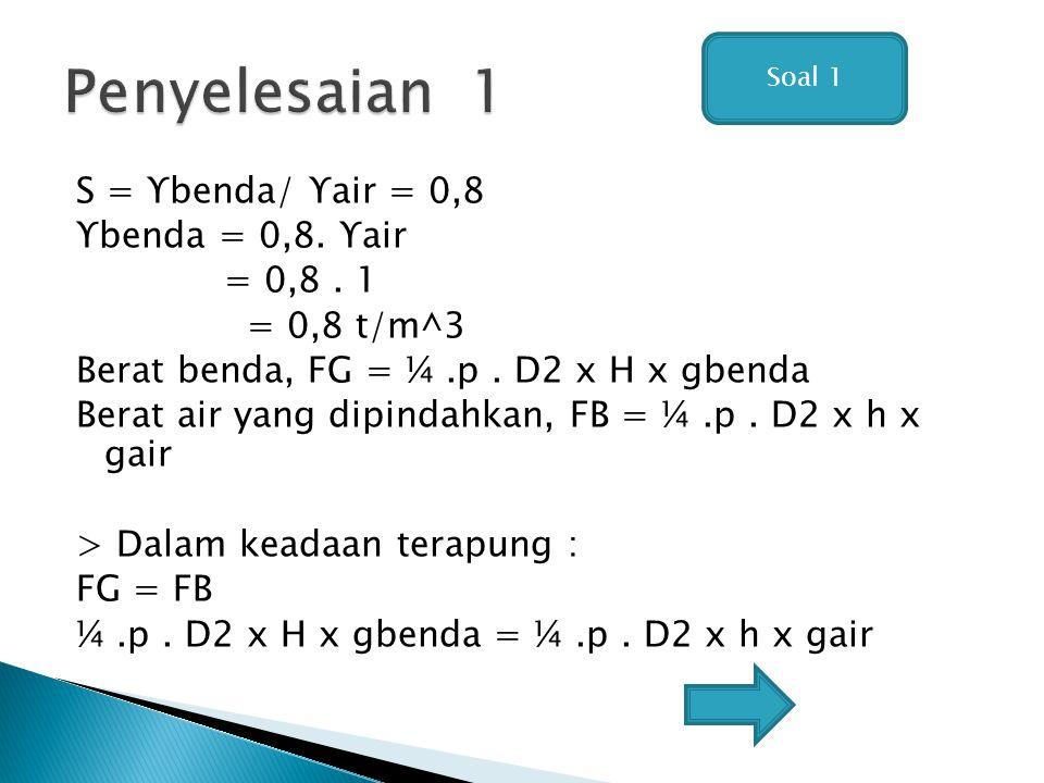 Penyelesaian 1 Soal 1.
