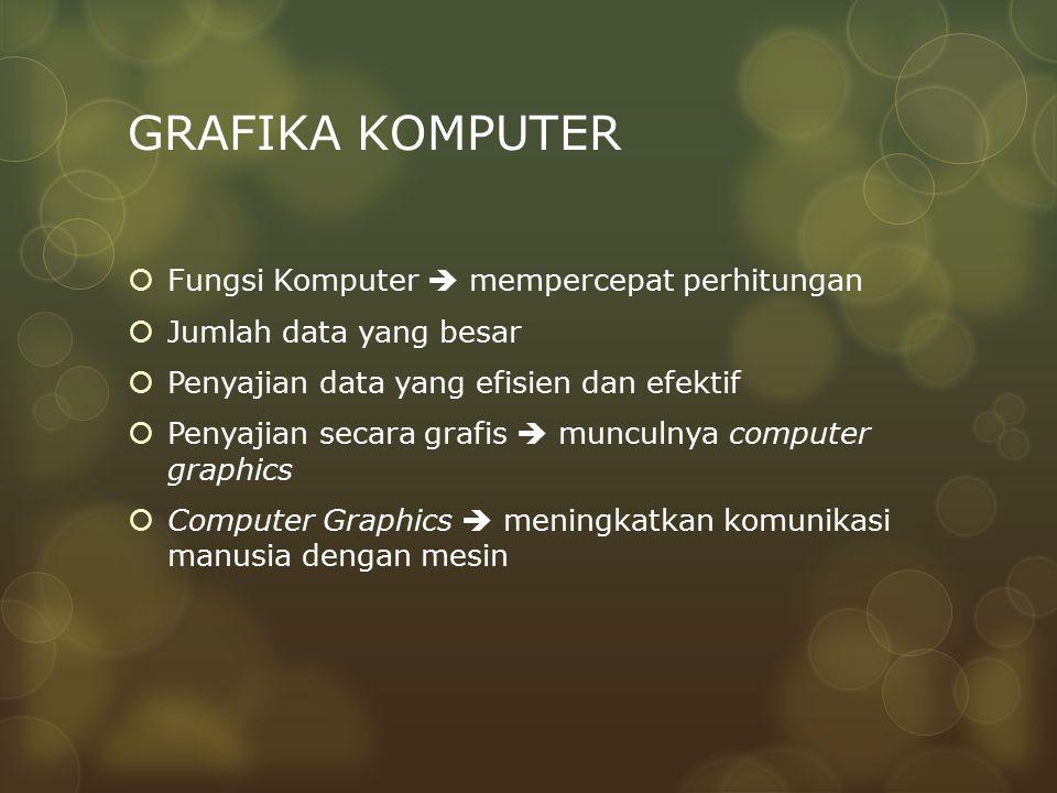 GRAFIKA KOMPUTER Fungsi Komputer  mempercepat perhitungan