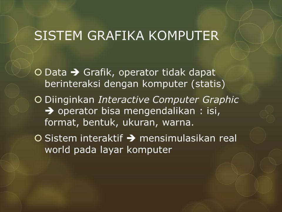 SISTEM GRAFIKA KOMPUTER