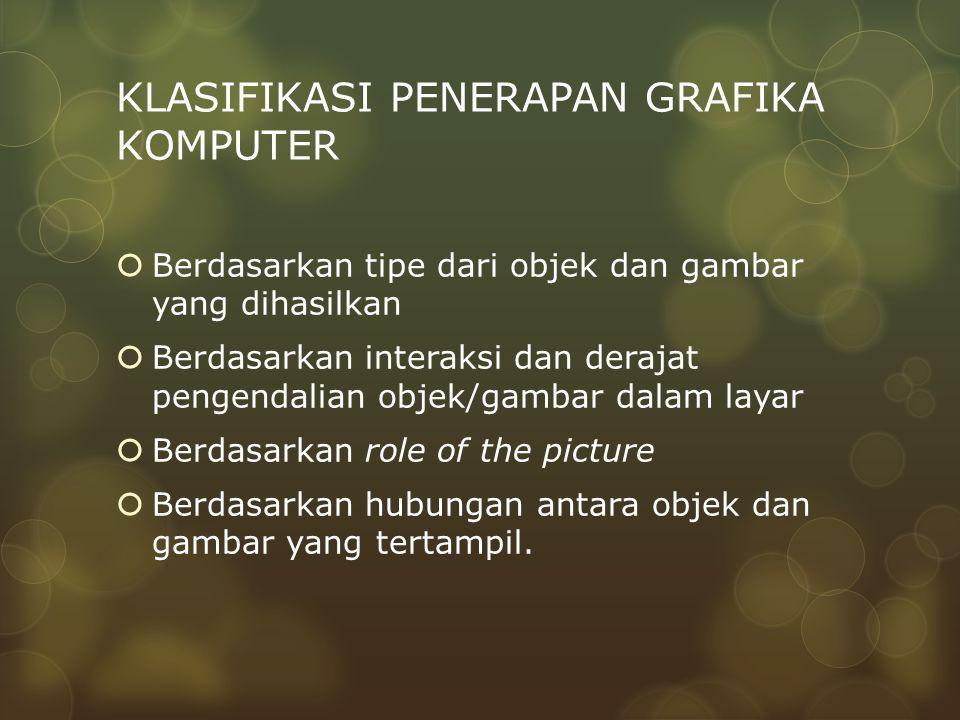 KLASIFIKASI PENERAPAN GRAFIKA KOMPUTER