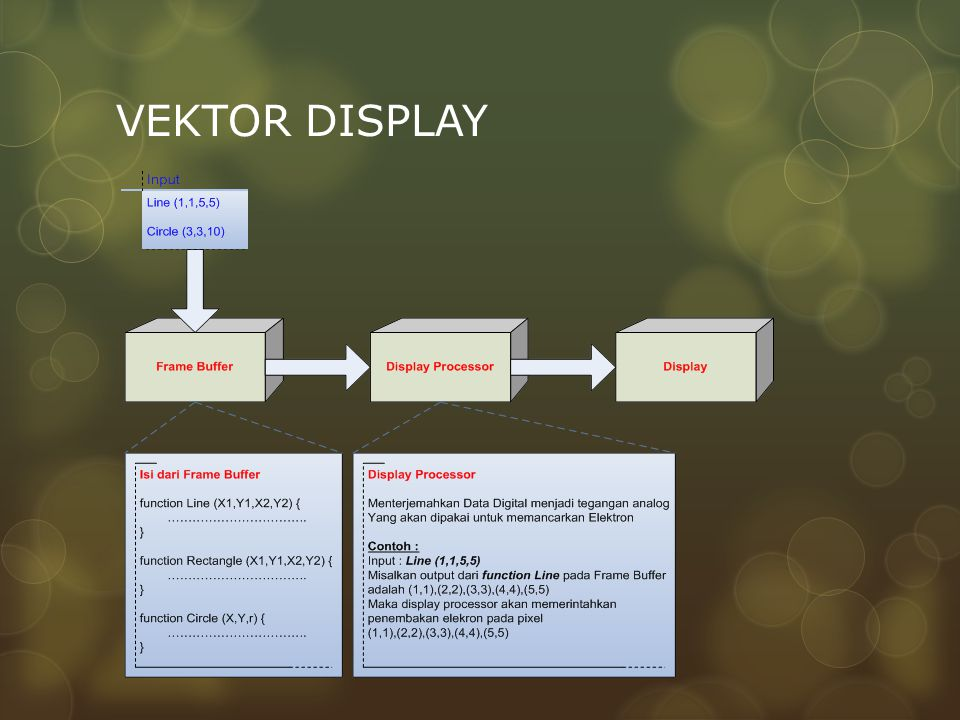 VEKTOR DISPLAY