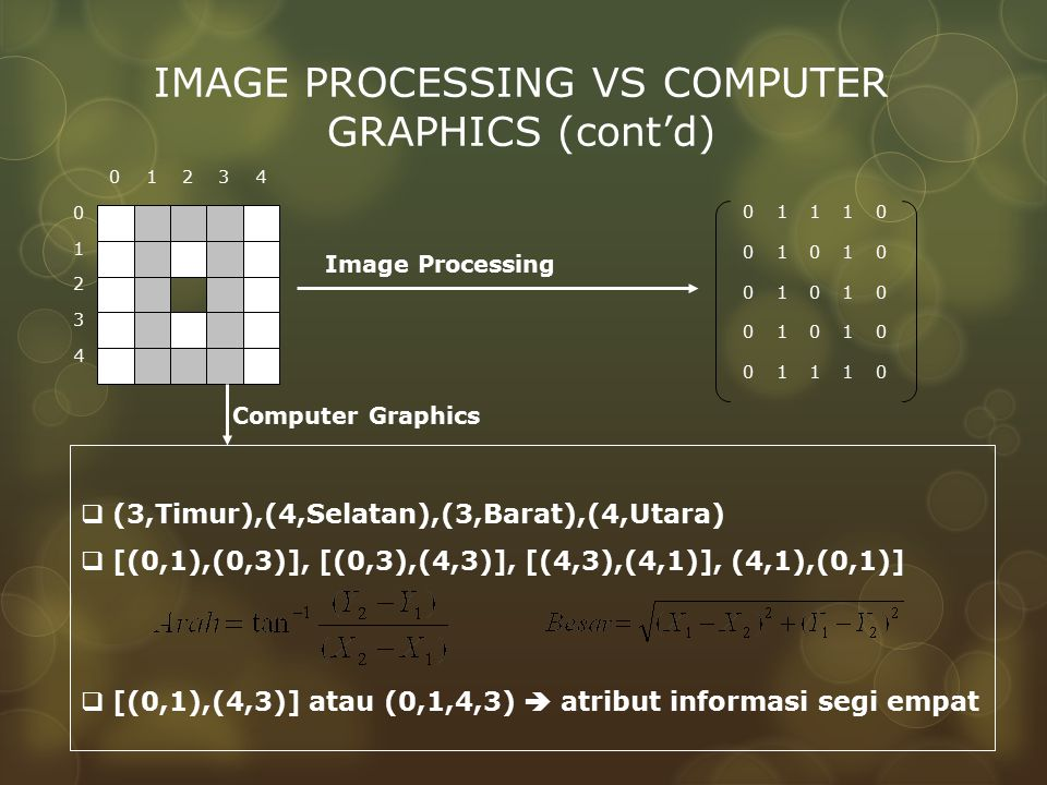 IMAGE PROCESSING VS COMPUTER GRAPHICS (cont'd)