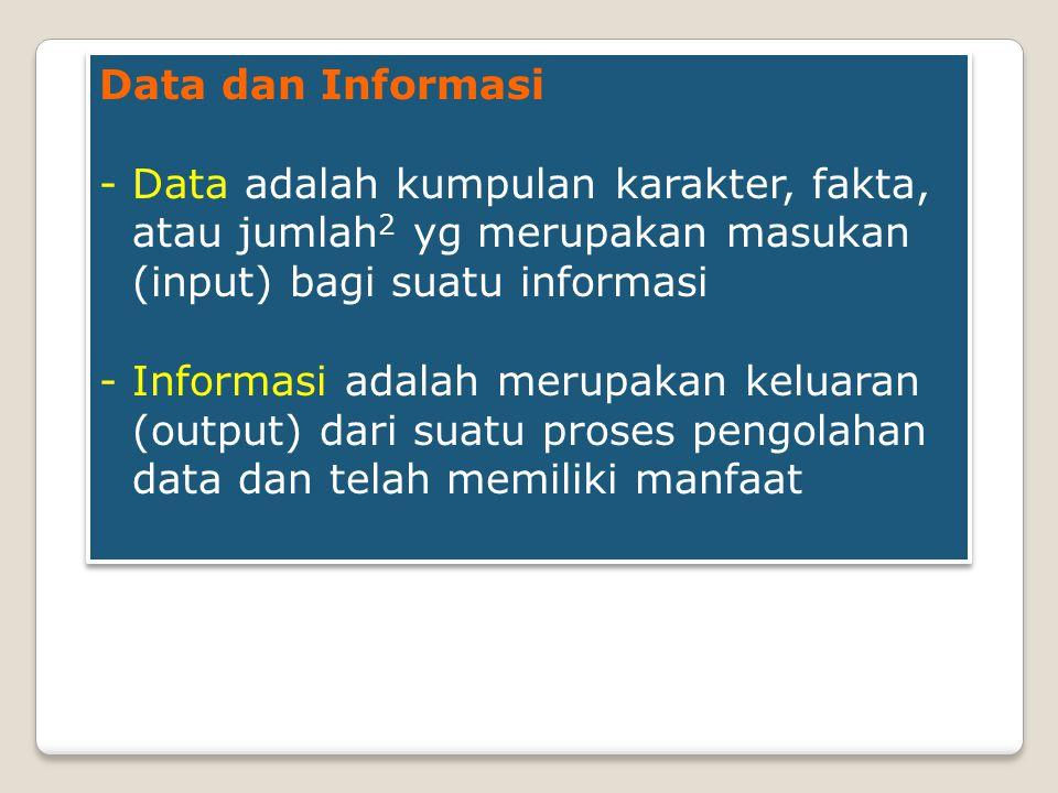 Data dan Informasi Data adalah kumpulan karakter, fakta, atau jumlah2 yg merupakan masukan (input) bagi suatu informasi.