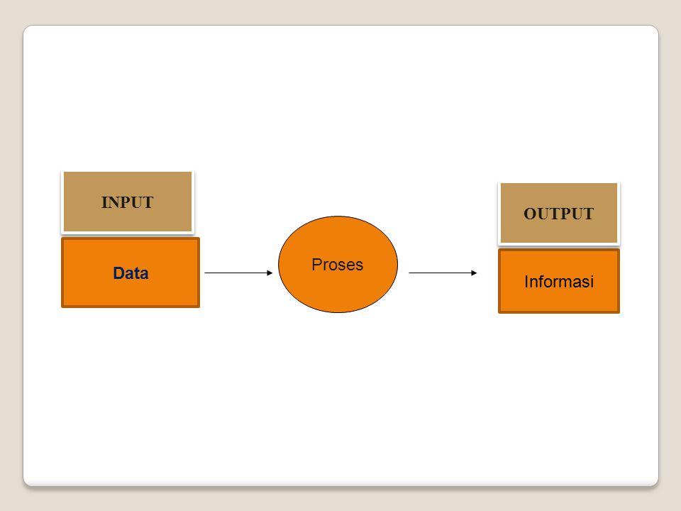 INPUT OUTPUT Proses Data Informasi
