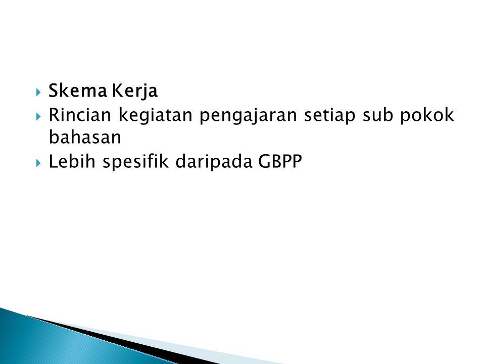 Skema Kerja Rincian kegiatan pengajaran setiap sub pokok bahasan Lebih spesifik daripada GBPP