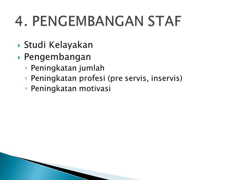 4. PENGEMBANGAN STAF Studi Kelayakan Pengembangan Peningkatan jumlah