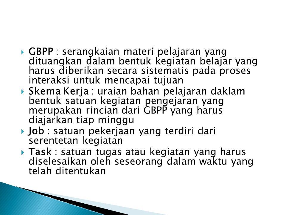 GBPP : serangkaian materi pelajaran yang dituangkan dalam bentuk kegiatan belajar yang harus diberikan secara sistematis pada proses interaksi untuk mencapai tujuan