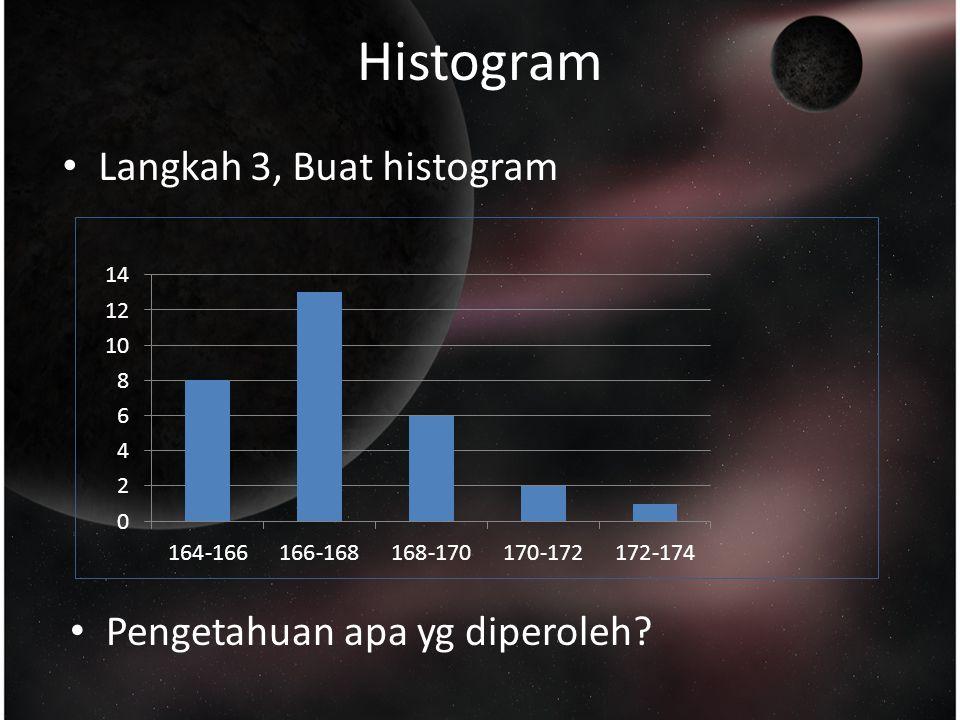 Histogram Langkah 3, Buat histogram Pengetahuan apa yg diperoleh