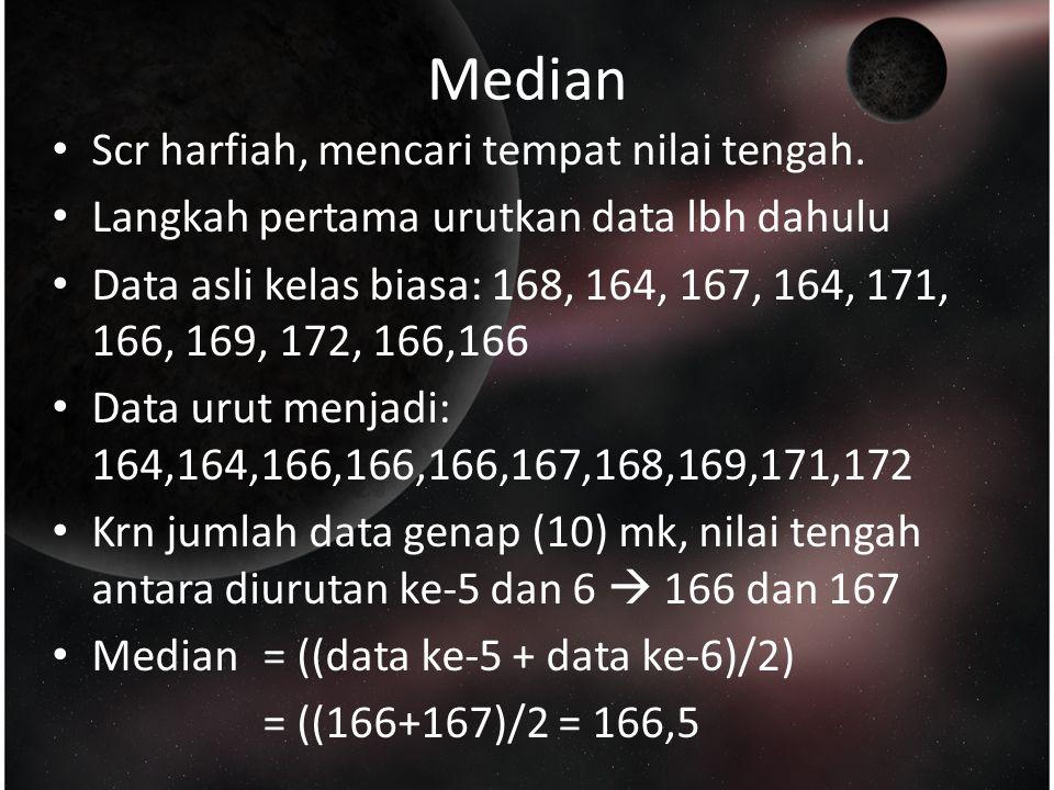 Median Scr harfiah, mencari tempat nilai tengah.