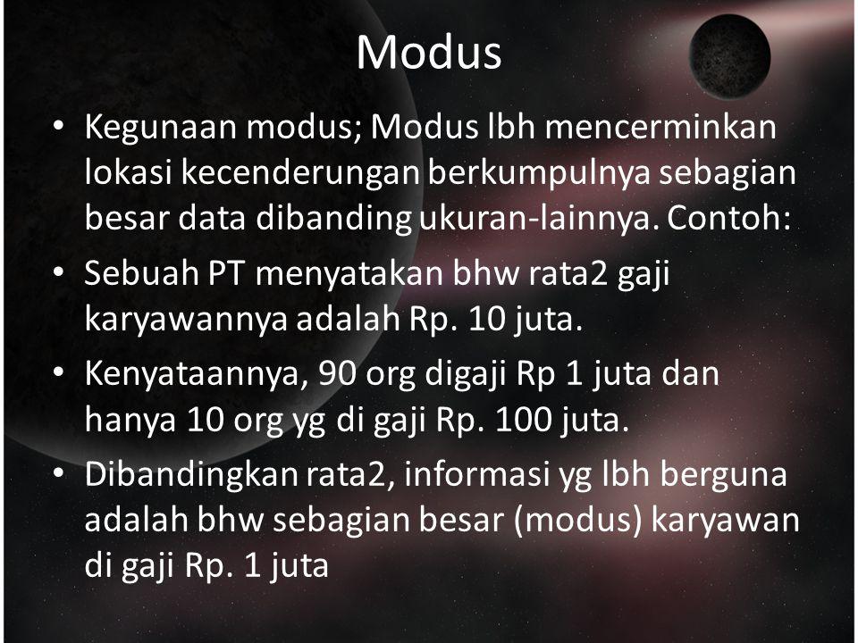 Modus Kegunaan modus; Modus lbh mencerminkan lokasi kecenderungan berkumpulnya sebagian besar data dibanding ukuran-lainnya. Contoh:
