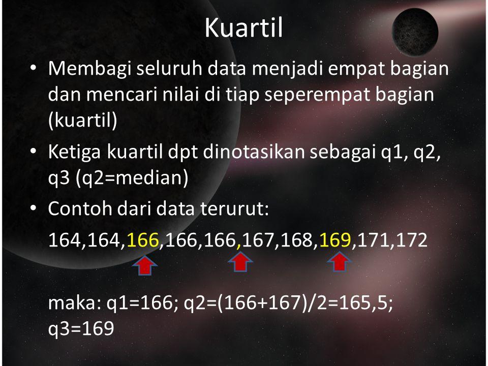 Kuartil Membagi seluruh data menjadi empat bagian dan mencari nilai di tiap seperempat bagian (kuartil)
