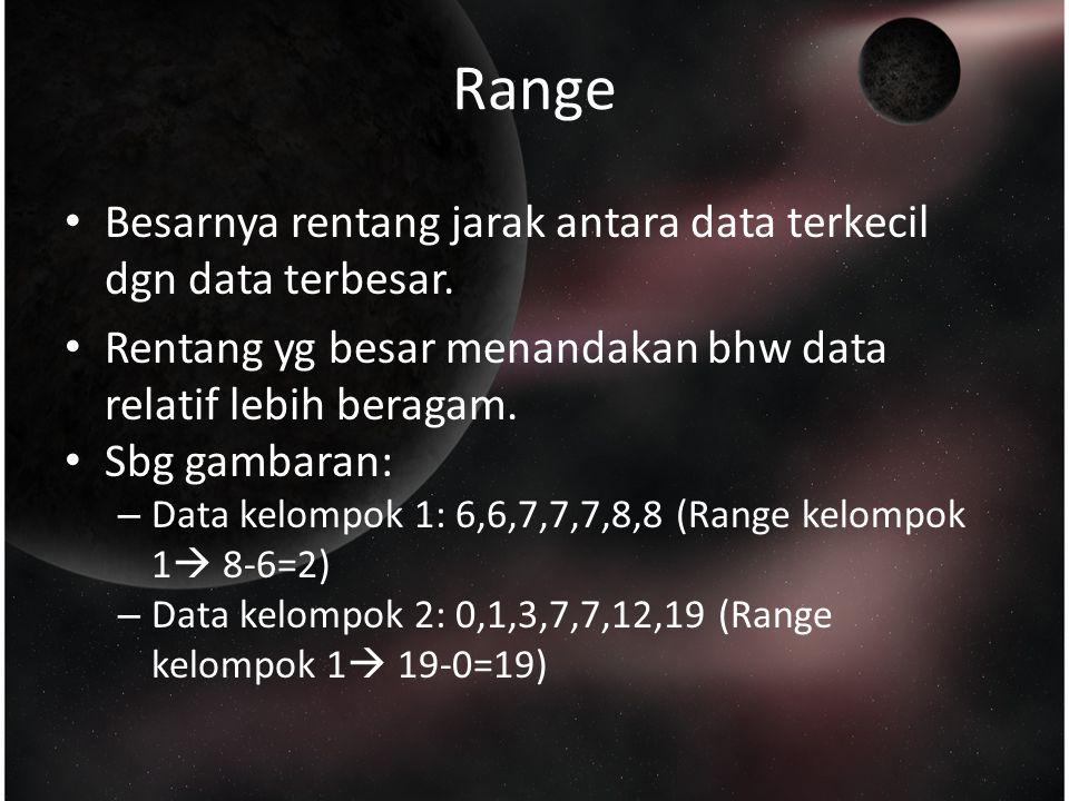 Range Besarnya rentang jarak antara data terkecil dgn data terbesar.