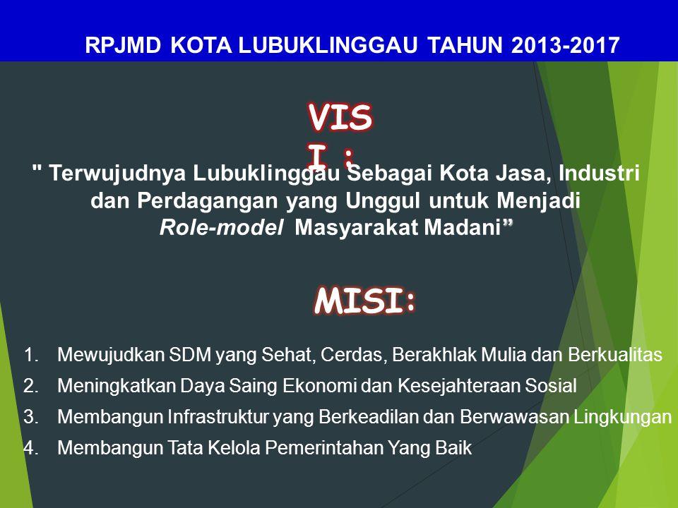 RPJMD KOTA LUBUKLINGGAU TAHUN 2013-2017