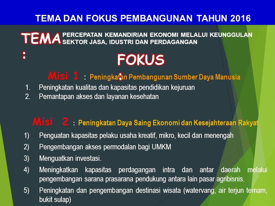 TEMA : FOKUS : Misi 1 : Peningkatan Pembangunan Sumber Daya Manusia