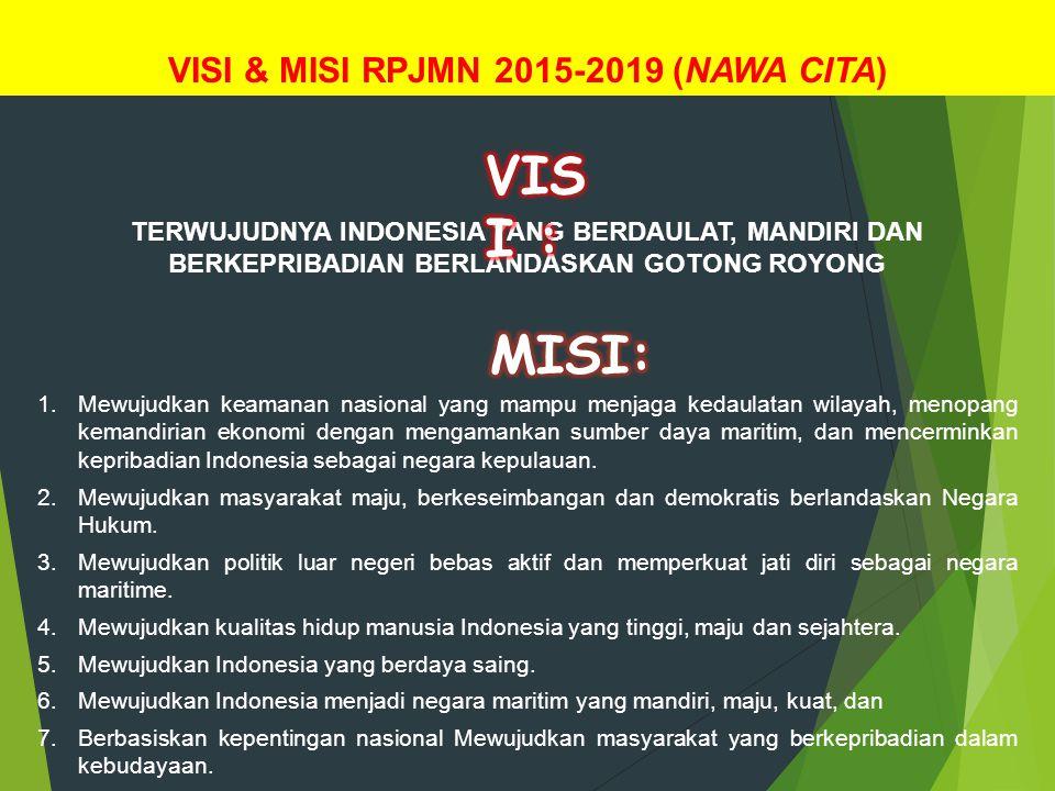 VISI & MISI RPJMN 2015-2019 (NAWA CITA)